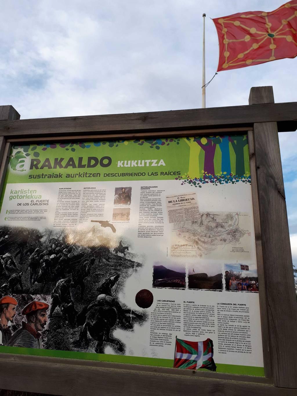 Ihintz Linazisoro erabiltzailea Kukutza puntan, 2020-02-16 09:10