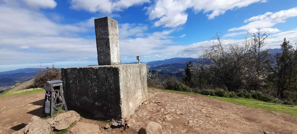 Iñaki Carrero Bujan erabiltzailea Mandoia puntan, 2021-03-13 12:18